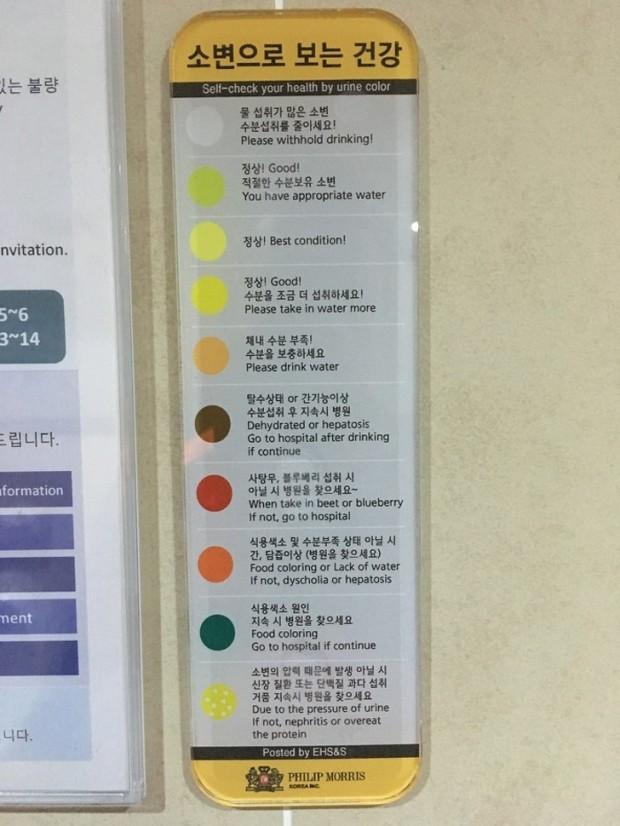 22. Philip Morris, Kore'de idrarınızın rengine göre size tavsiyeler veren tabela:
