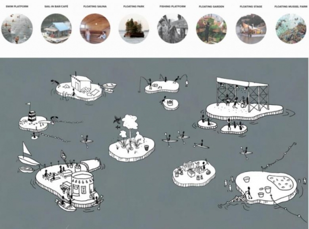 İlk prototipi Kopenhag Adalar projesi olarak adlandırıldı ve Kopenhag limanında inşa ediliyor.