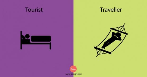 9. Bir turist keyfine düşkündür. Asla rahatından ödün vermez. Ama gezgin öyle mi? Nerede olsa uyur, onun için önemli olan geceyi geçirmesidir, keyfi